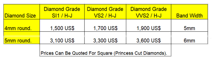 cr102 diamond ring pricing